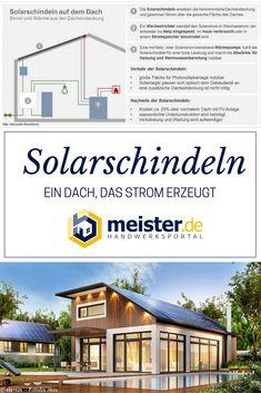 Jedes Haus braucht ein Dach. Wieso dieses also nicht mit Photovoltaikmodulen decken anstatt mit normalen Dachschindeln, auf die eine weitere Anlage aufmontiert werden muss? Tesla hat nun mit der Produktion dieser Solardächer begonnen.