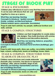 what children learn through block play california standards poster - Google Search Learning Stories, Play Based Learning, Learning Quotes, Learning Spaces, Learning Through Play, Kids Learning, Play Quotes, Preschool Classroom, Preschool Quotes