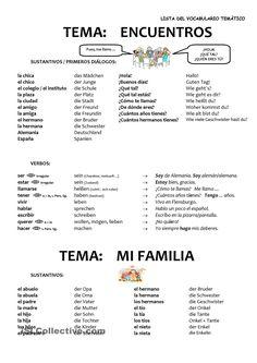 LISTA DE VOCABULARIO TEMÁTICO ESPAÑOL-ALEMÁN