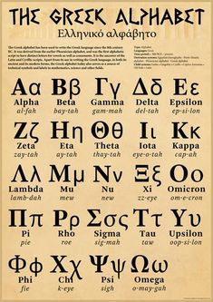 This Ancient Greek alphabet poster is perfect to help teach the topic of Ancient Greece. It gives the children a great guide on to how to write and say the letters.