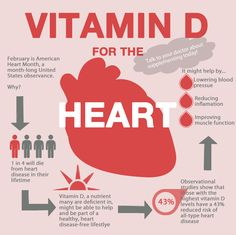 American Heart Month Research has shown that vitamin D deficiency can actually increase your risk of heart disease. A recent study found that people with the lowest vitamin D levels had a greater risk of mortality from cardiovascular disease than those Health Facts, Health And Nutrition, Health Tips, Health And Wellness, Health Fitness, Heart Healthy Diet, Heart Healthy Recipes, Healthy Life, Eat Healthy