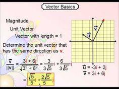 ▶ Precalculus - Vector Basics - YouTube