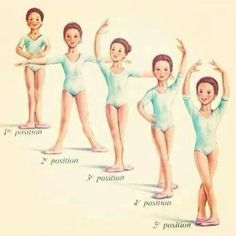 Classic ballet positions