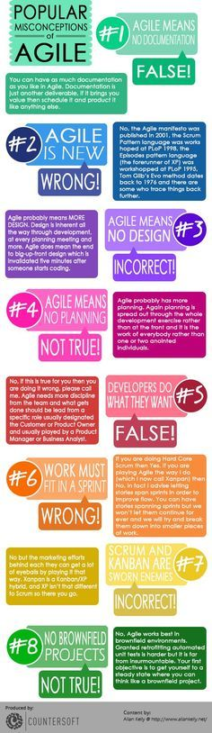 Popular Misconceptions of Agile - Infographic Portfolio Management, Change Management, Business Management, Agile Software Development, Software Testing, Career Development, Leadership, Business Analyst, Startup