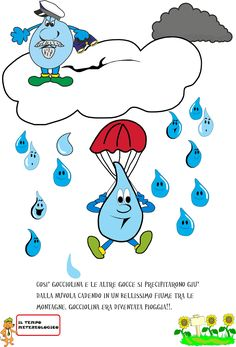 Idee e proposte didattiche per lo sviluppo e l'apprendimento. Risorse per insegnanti, educatori, genitori e Bambini Superhero Classroom Theme, Classroom Themes, Schedule Board, Experiment, Water Day, Water Cycle, France, Smurfs, Snoopy