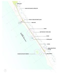 Built by Spektrum Arkitekter in Hjerting, Denmark with date Images by Asger Simonsen. The promenade Promenade's boardwalk returns the beach to Hjerting. A beach that had always been separated by a low r. Parque Linear, Plan Maestro, Master Plan, Sailing, How To Plan, Gallery, Beach, Snowman, Diagram