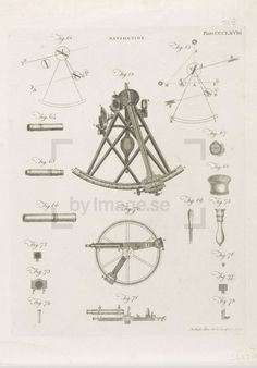 ProvenanceIllustrations of various astronomical and navigational devices and astronomical constellations. Systems of Astronomy & Navigation (C. Cooke, 1790)....