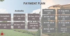 What do you think about our posts regarding payment plans?  Mudon and arabella  Villa community  Www.capellaproperties.ae 97156-2054400  #mydubai #uae #homesweethome #homeforsale #investment #property #dubaiproperties #realestatedubai #realestate #realestateagent #Regrann originally shared on Instagram via ArabianEscapes.com by capella_properties #Apartments #Villas #Properties #Property #ArabianEscapes #DubaiProperties #RealEstateDubai #Dubai #UAE #AbuDhabi #PropertyRentals
