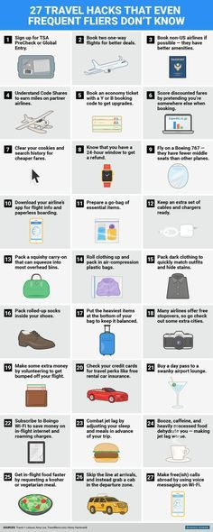July 28, 2015 - Business Insider - 27 travel hacks that even frequent fliers don't know!