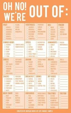 New pantry organization printables grocery lists 59 Ideas Apartment Checklist, Apartment Essentials, New House Checklist, Grocery Lists, Shopping Lists, Simple Grocery List, Grocery List Printable, Flylady, Dry Erase Markers