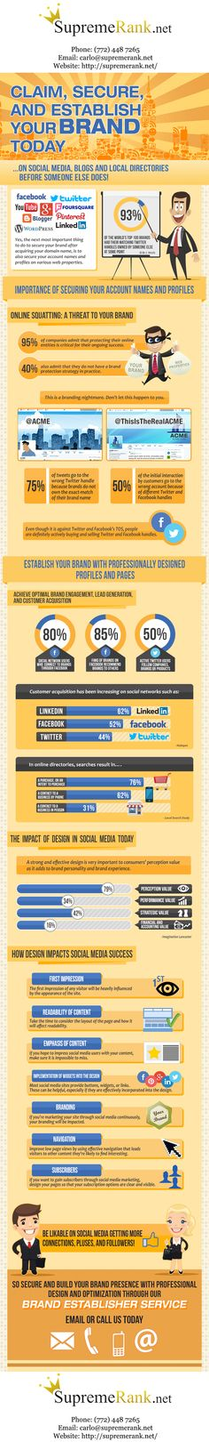 SupremeRank.net Web Design & Brand Optimization - Brand Establisher Infographic