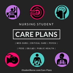 Nursing Student Care Plans: Med-Surg, Critical Care, Psych, Labor & Delivery/OB, Pediatrics, & Public Health Class Clinicals with Nursing Assessments, Nursing Diagnoses, Nursing Interventions, Outcomes, & Evaluations @iStudentNurse #NurseHacks