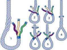 Aprende a Hacer ancla Rodes y el muelle Líneas | Revista de Barcos