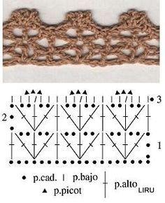 Puntillas crochet 2 - Liru labores textiles - Picasa Webalbums