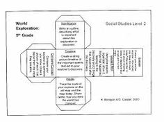 Example of a cubing activity used in Differentiated Instruction on Explorers. Teaching Aids, Teaching Social Studies, Teaching History, Teaching Tools, Teaching Resources, Learning Activities, Instructional Coaching, Instructional Strategies, School Classroom
