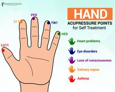 Shiatsu Massage – A Worldwide Popular Acupressure Treatment - Acupuncture Hut Acupressure Therapy, Acupressure Massage, Acupressure Treatment, Acupressure Points, Acupuncture Benefits, Massage Benefits, Acupuncture For Weight Loss, Mudras, Self Treatment
