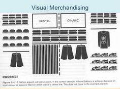 Image result for visual merchandising  display gondola design
