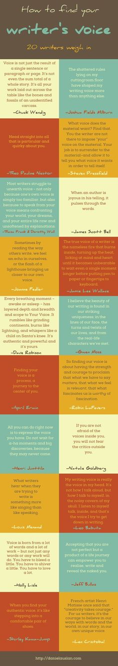 How to find your writer& voice: 20 writers weigh in (+ an awesome infographic)…