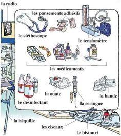 Vocabulaire du Médecin (imagier)