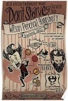Don't Starve- Wilson Percival Higgsbury Poster