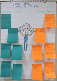 The BFG Anchor Chart ~ Physical and Inner Character Traits [Proof from Text] Bfg Activities, The Bfg Book, Roald Dahl Books, Creative Teaching, Teaching Ideas, 4th Grade Reading, Literature Circles, Book Study