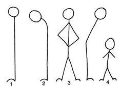 Impara a leggere la mente attraverso il linguaggio del corpo. Scopri come interpretare i piccoli movimenti del corpo.