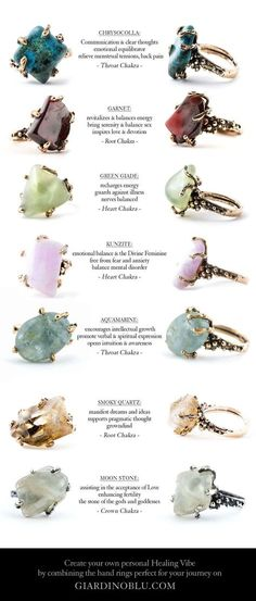 Crystal Band Ring Buying Guide: Crysocolla, Garnet, Green Giade, Kunzite, Aquamarine, Smoky Quartz, Moon Stone | Create your jewelry for spiritual Healing by combining these Stone rings accordingly with the meaning of Gemstones | Stay focus on your purposes and reach your goals faster by wearing positive energy jewelry.
