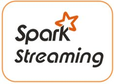 Structured Streaming provides fault tolerance and scalability and inbuilt API to integrate with Apache Kafka. Also read how Structured Streaming works and Spark Streaming versus Structured Streaming. Article Structure, Types Of Transformations, Apache Kafka, Apache Spark, Country Names, Silver Bullet, Management