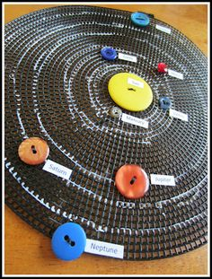 Awesome solar system craft with buttons and a canvas needlework mat. From Relentlessly Fun, Deceptively Educational.
