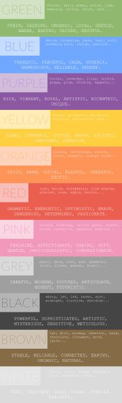 Color Meanings / The Psychology of Color