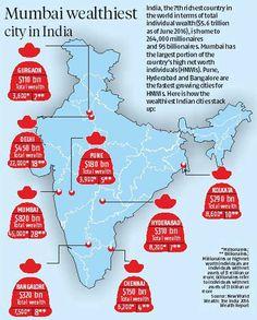 Mumbai wealthiest  city in India
