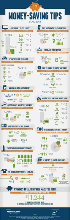 13 Money-Saving Tips For A Richer 2013 [Infographic] – Finance tips, saving money, budgeting planner Ways To Save Money, Money Tips, Money Saving Tips, How To Make Money, Saving Ideas, Money Budget, Groceries Budget, Saving Time, Cost Saving
