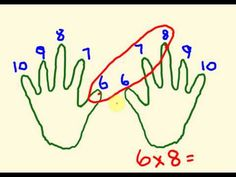 Et smart trick - Lær 6-, 7-, 8-, 9-, og 10-tabellen med dine hænder - Times table trick using your hands - YouTube