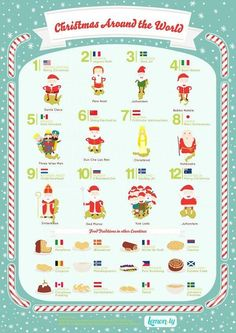 As we approach the holiday season, let us take a quick look at how Christmas is usually celebrated around the world. An infographic created. Christmas World, Christmas Hanukkah, All Things Christmas, Christmas Holidays, Christmas Decorations, Merry Christmas, Christmas Concert, Japanese Christmas, Celebrating Christmas