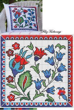 "Lovely Heart Stuff: ""The author of embroidery Filiz Türkocağı in Iznik pottery style (Turkey)"""