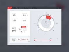 Threat Dashboard Direction by ⋈ Sam Thibault ⋈ for Handsome