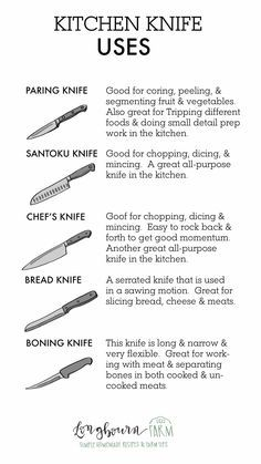 Cooking 101, Cooking Hacks, Food Hacks, Cooking Recipes, Cleaning Contracts, Kitchen Conversion, Hanging Terrarium, Cooking Ingredients, Le Chef