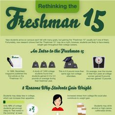 """The Freshman 15 - New students arrive on campus each year with many goals, but gaining the """"freshman 15"""" usually isn't one of them."""