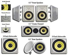 "Acoustic Audio HD726 7.1 In-Wall/Ceiling 9-Piece Home Speaker System by Acoustic. $297.77. This is a new Acoustic Audio High Definition Series HD726 7.1 in-wall/ceiling speaker system. This system is perfectly matched and consists of: (4) rectangular front in-wall HD speakers, (2) round rear in-ceiling HD speakers, (1) dedicated true center channel in-wall HD speaker and (2) 10"" in-wall HD subwoofer. This is the ultimate entertainment package to build your ver..."