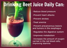 How Much Beet Juice To Drink