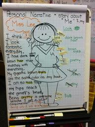 Buggy for Second Grade: Anchor Charts
