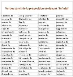 What's this verb in French?