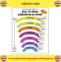 adjective word order list - English grammar