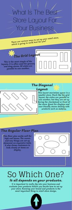 #Retail #design #store #layout for small shops. When #organizing your shop or small business, think about the experience of the customer as they navigate your shop. Here are a few ideas to get you started! #GetOrganized