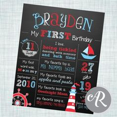 Nautical First Birthday Milestone Sign