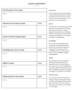benefit of exercise essay ADKAR Change Management Model Overview & Exercises Change Management Models, Business Management, Disruptive Technology, Process Improvement, Research Methods, Instructional Design, Strategic Planning, Leadership Development, Self Help