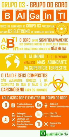 Grupo do Boro Brain Science, Science For Kids, Science And Technology, Chemistry Lessons, Chemistry Class, Pharmacy Student, Physics And Mathematics, Study Organization, School Plan