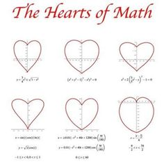 Tile shows six different heart curves, along with the equations of the curves. Who says math can't be romantic?