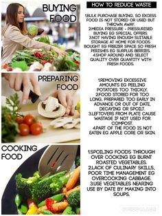 Food poisoning gcse food pinterest food poisoning food and how to reduce food waste when buying preparing cooking aqa gcse food preparation forumfinder Gallery