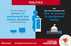 #WomensDay #LendYourVoice2015
